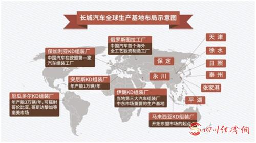 14(14苏 网0427 际恒供稿)国际化布局寻机遇 长城汽车探索全球发展新思路配图    图二:长城汽车全球生产基地布局.jpg