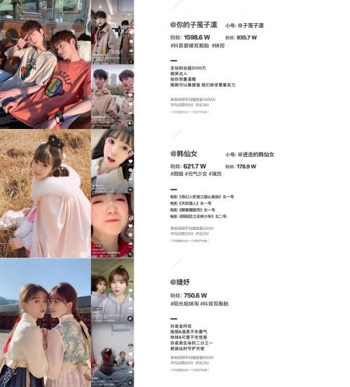 18(18苏 网0730 际恒供稿)创作人才是MCN机构核心,OST娱乐成立北京、成都分公司配图    OST娱乐签约达人.jpeg
