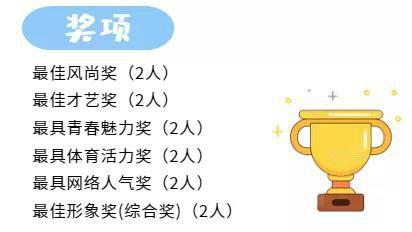 09(9刘 网 0820 际恒)晋江世中运形象大使选拔赛各奖项出炉配图    图三:奖项列表.jpg