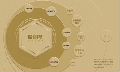 21(21刘 网 0911 际恒)将美好生活照进现实,朗基再获年度荣耀配图    朗基集团战略布局.jpg
