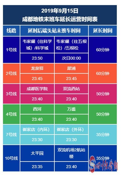 中秋小长假最后一天成都地铁延长运行时间表.jpg