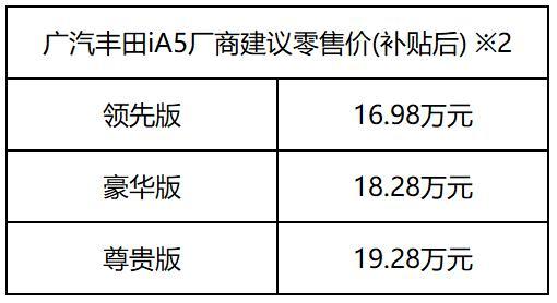 02(2刘 网 0912际恒)稿三:510km纯电续航!广汽丰田iA5售16.98万元起配图    图一:价格表.jpg