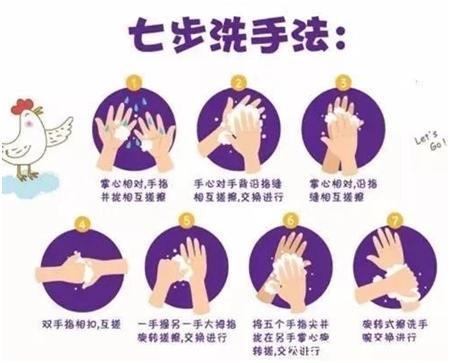 洗手方法.png