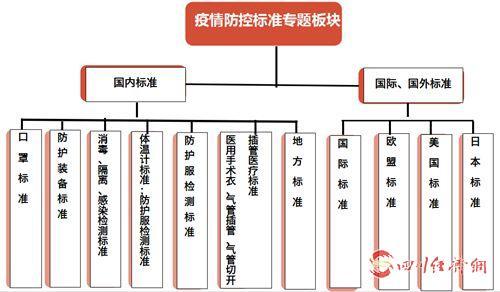 疫情防控标准专题板块截图_副本.jpg