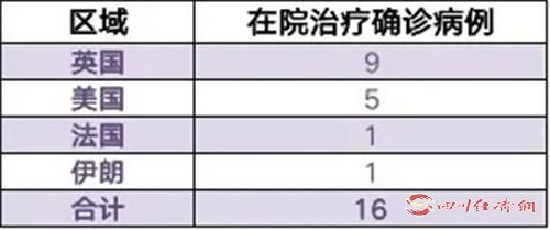 成都市新冠肺炎境外输入病例来源分布__(截至4月5日24时)_副本.jpg